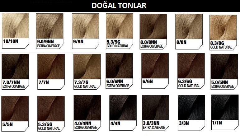 Inoa Saç Boyası Renklerinden Doğal Tonlar