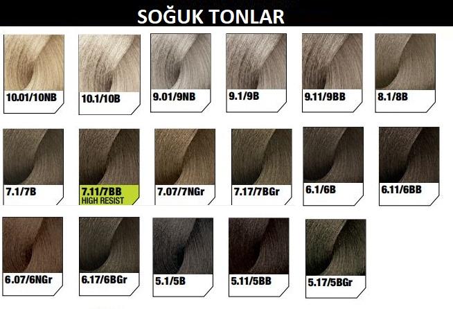 Inoa Saç Boyası Renkleri Soğuk Tonlar