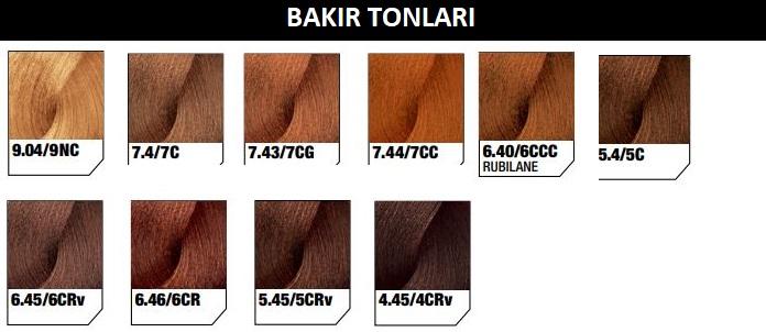 Inoa Saç Boyası Renklerinden Bakır Tonlar